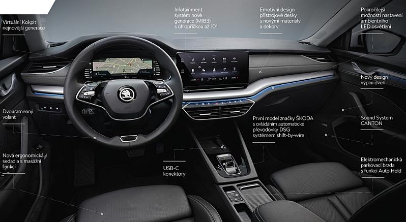 Škoda Octavia 4 info