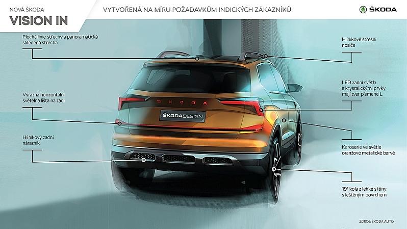 Škoda Vision In
